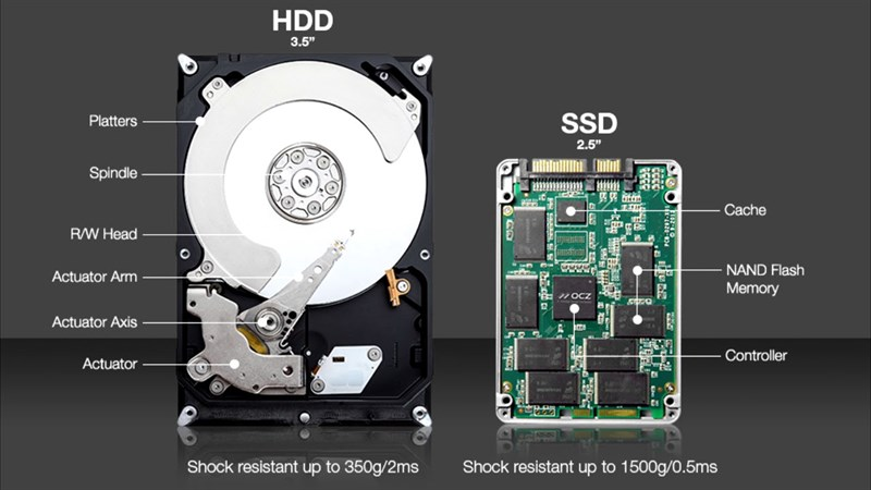 Image result for ổ cứng ssd và HDD